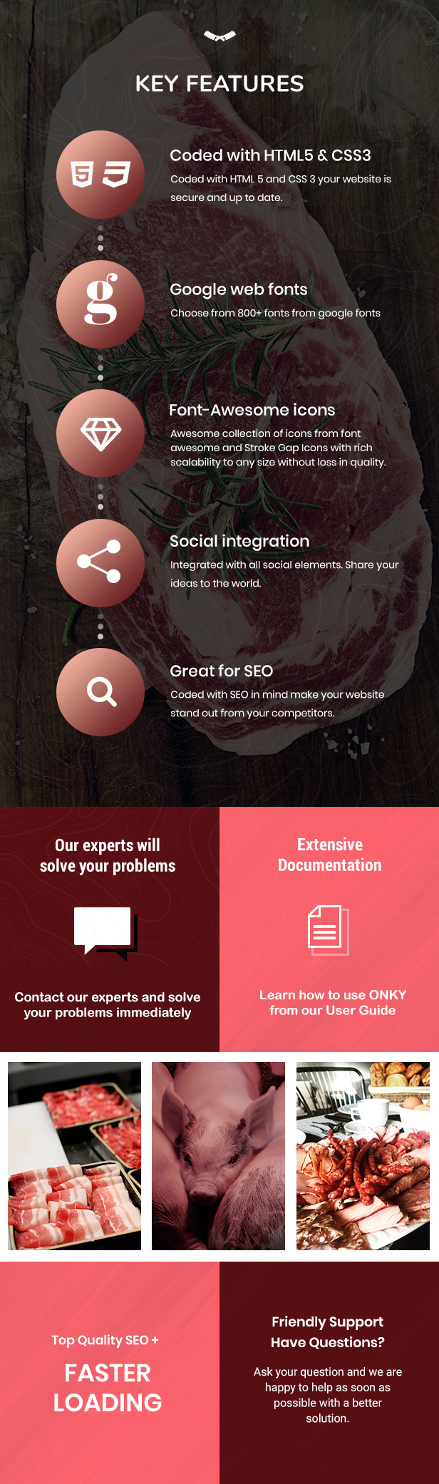 Onky | Butcher, Food and Meat Shop Shopify Theme - 5
